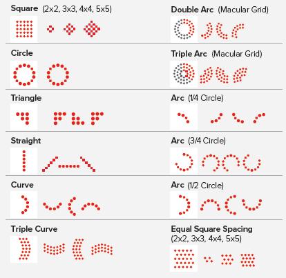 TSP patterns | TriLas Medical